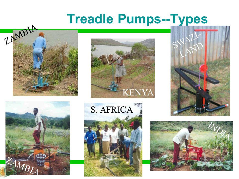 Treadle Pumps--Types ZAMBIA KENYA S. AFRICA SWAZI- LAND INDIA