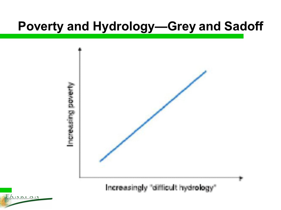 Poverty and HydrologyGrey and Sadoff