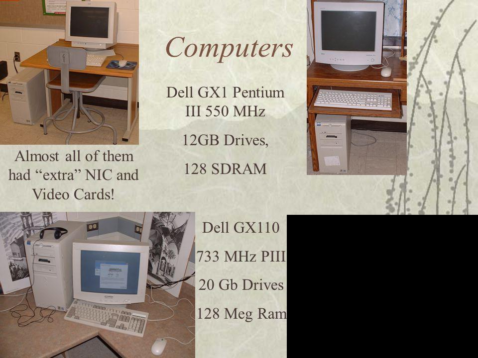 Micron Pentium III 733 20 Gb Drives 128 Meg SDRAM