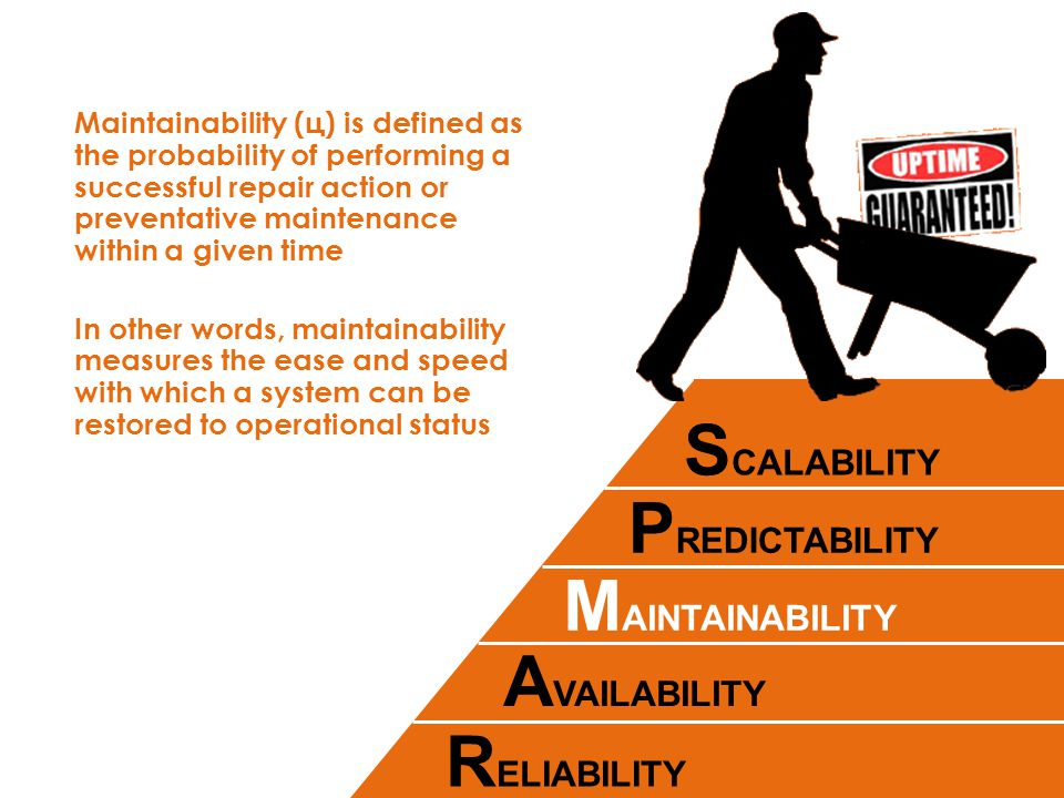 R ELIABILITY A VAILABILITY M AINTAINABILITY P REDICTABILITY S CALABILITY Maintainability (ц) is defined as the probability of performing a successful