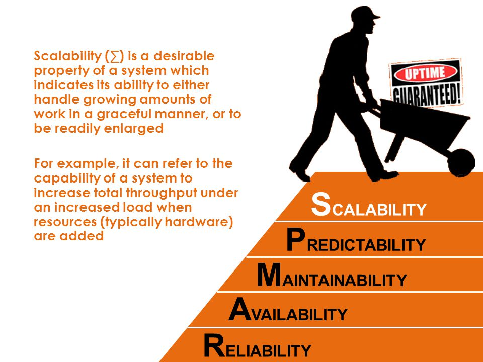 R ELIABILITY A VAILABILITY M AINTAINABILITY P REDICTABILITY S CALABILITY Scalability () is a desirable property of a system which indicates its abilit