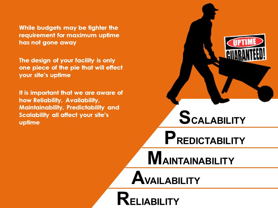 Availability Operation procedures – Have detailed procedures that are specific to your developed site – Procedures should be tested and verified – Procedures should be inventoried and updated regularly – Operating procedures should be placed at the point of use and not locked-up in the building mangers office Procedures Operation For additional information visit www.totalsitesolutions.comwww.totalsitesolutions.com