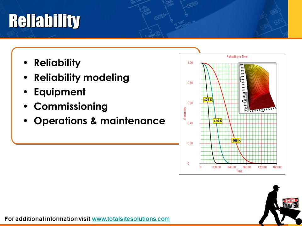 Predictability Tests used to perform motor analysis – Infrared – Vibration analysis – Surge comparison – Motor current signature comparison Motor faults or conditions can be detected – Winding short circuits – Open coils – Improper torque settings – As well as other mechanical problems For additional information visit www.totalsitesolutions.comwww.totalsitesolutions.com