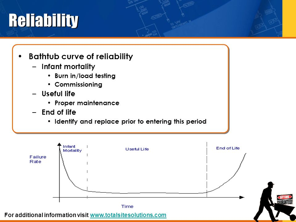 Predictability Fuel analysis – Fuel analysis can point to solutions for filter plugging, loss of power or poor injector performance – Testing bulk fuel storage tanks can verify compliance with required supplier specifications For additional information visit www.totalsitesolutions.comwww.totalsitesolutions.com