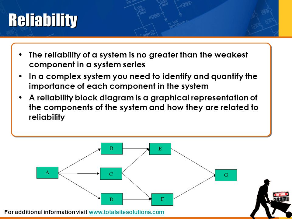 Predictability Advance diagnostic techniques – Infrared thermal imaging – Oil analysis – Coolant analysis – Fuel analysis – Ultrasonic analysis – Power quality testing – Battery impedance testing – Vibration testing – Motor analysis – Eddy current analysis – Laser alignment – Balancing For additional information visit www.totalsitesolutions.comwww.totalsitesolutions.com