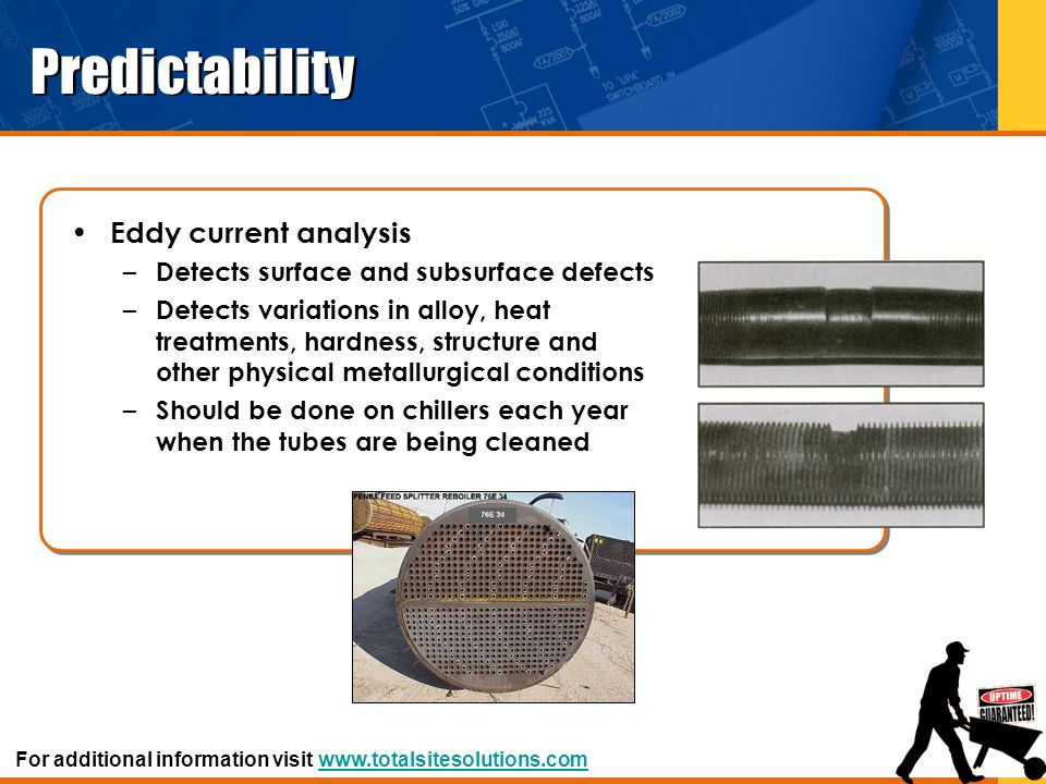 Predictability Eddy current analysis – Detects surface and subsurface defects – Detects variations in alloy, heat treatments, hardness, structure and