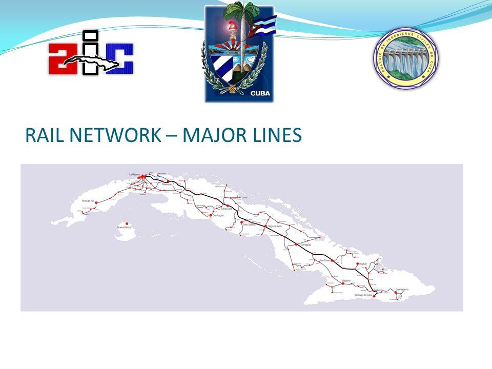 RAIL NETWORK – MAJOR LINES
