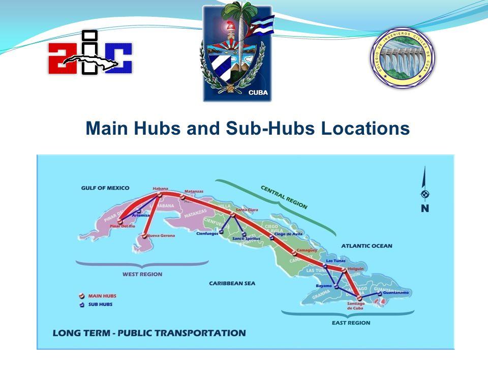 Main Hubs and Sub-Hubs Locations