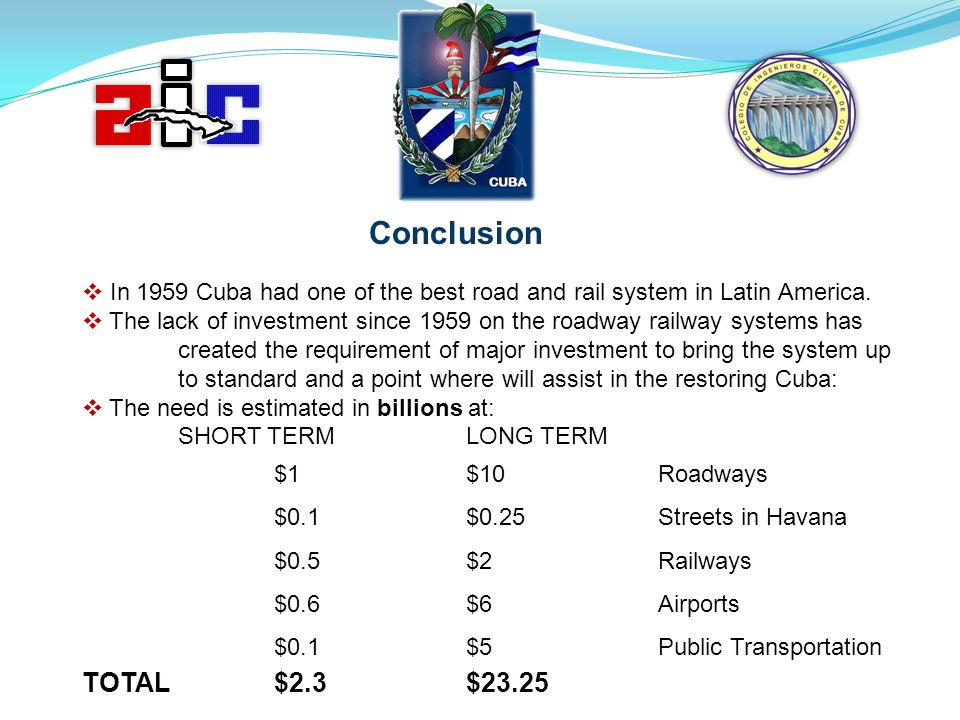Conclusion In 1959 Cuba had one of the best road and rail system in Latin America. The lack of investment since 1959 on the roadway railway systems ha