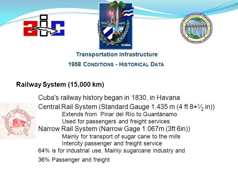 Railway System (15,000 km) Cuba's railway history began in 1830, in Havana Central Rail System (Standard Gauge 1.435 m (4 ft 8+ 1 2 in)) Extends from