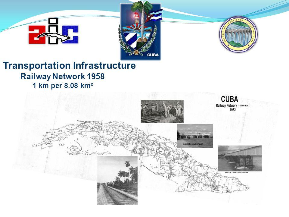 Railway Network 1958 1 km per 8.08 km²
