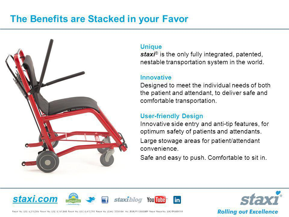 staxi.com The Benefits are Stacked in your Favor Unique staxi ® is the only fully integrated, patented, nestable transportation system in the world. I