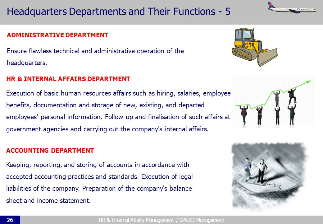 HR & Internal Affairs Management / SP&BD Management26 ADMINISTRATIVE DEPARTMENT Ensure flawless technical and administrative operation of the headquarters.
