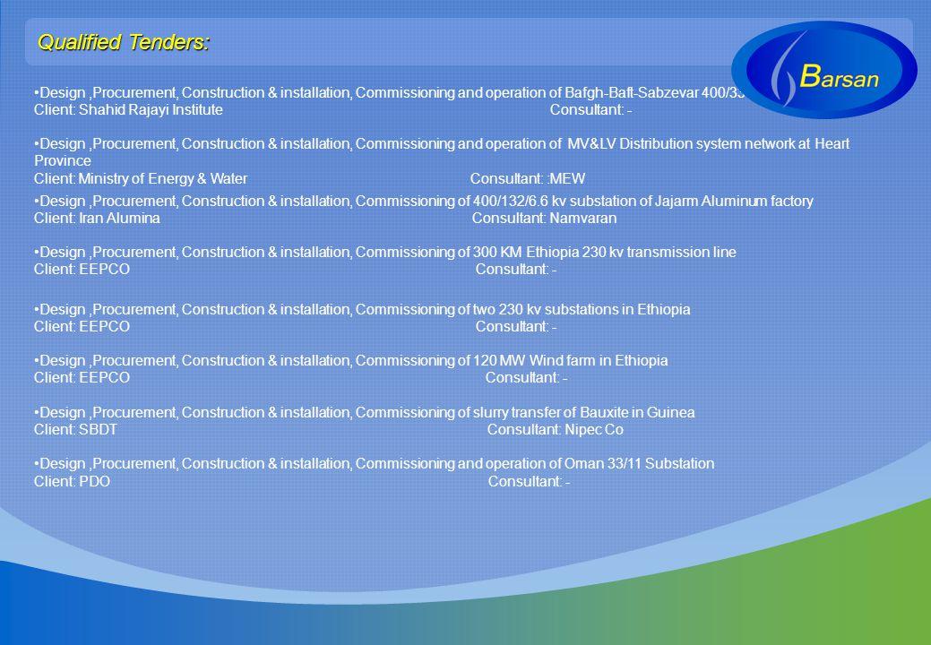 Design,Procurement, Construction & installation, Commissioning of 400/132/6.6 kv substation of Jajarm Aluminum factory Client: Iran Alumina Consultant