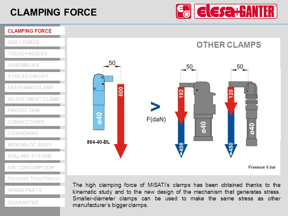 Clampin g Force CLAMPING FORCE The high clamping force of MISATIs clamps has been obtained thanks to the kinematic study and to the new design of the mechanism that generates stress.