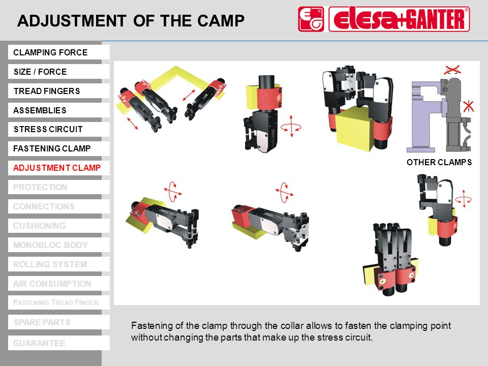 Adjustment Clamp ADJUSTMENT OF THE CAMP Fastening of the clamp through the collar allows to fasten the clamping point without changing the parts that make up the stress circuit.