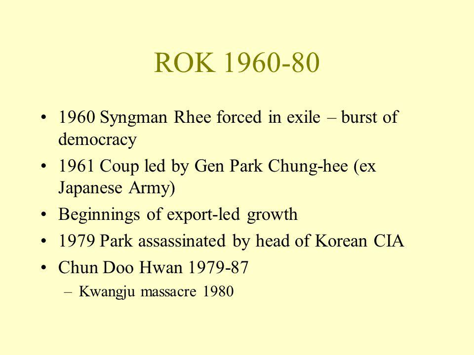 ROK 1960-80 1960 Syngman Rhee forced in exile – burst of democracy 1961 Coup led by Gen Park Chung-hee (ex Japanese Army) Beginnings of export-led growth 1979 Park assassinated by head of Korean CIA Chun Doo Hwan 1979-87 –Kwangju massacre 1980