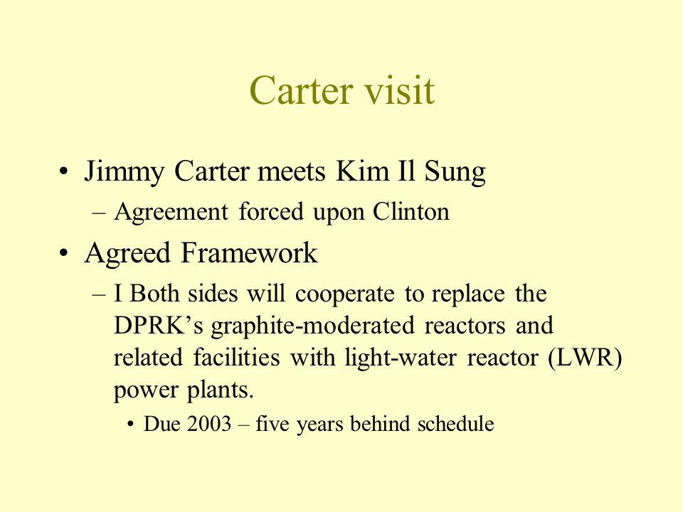 Carter visit Jimmy Carter meets Kim Il Sung –Agreement forced upon Clinton Agreed Framework –I Both sides will cooperate to replace the DPRKs graphite-moderated reactors and related facilities with light-water reactor (LWR) power plants.