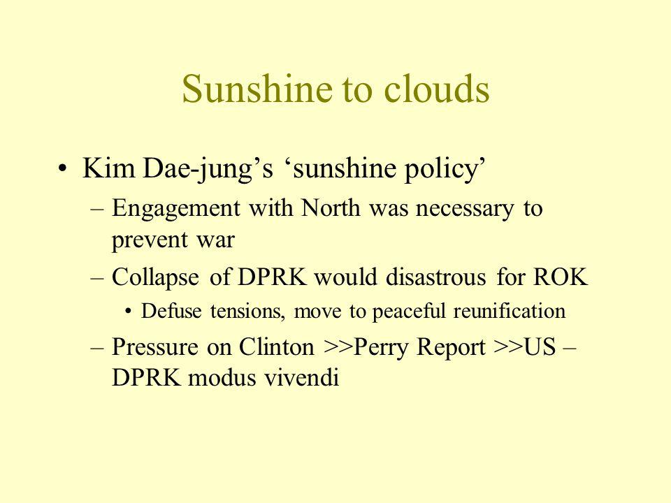 Sunshine to clouds Kim Dae-jungs sunshine policy –Engagement with North was necessary to prevent war –Collapse of DPRK would disastrous for ROK Defuse tensions, move to peaceful reunification –Pressure on Clinton >>Perry Report >>US – DPRK modus vivendi
