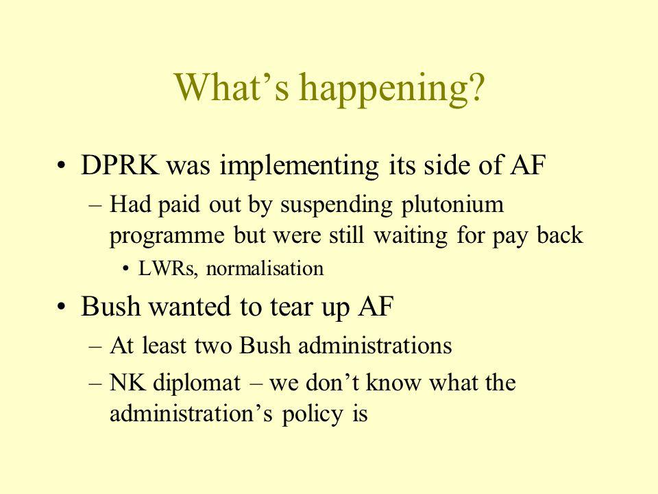 Whats happening? DPRK was implementing its side of AF –Had paid out by suspending plutonium programme but were still waiting for pay back LWRs, normal