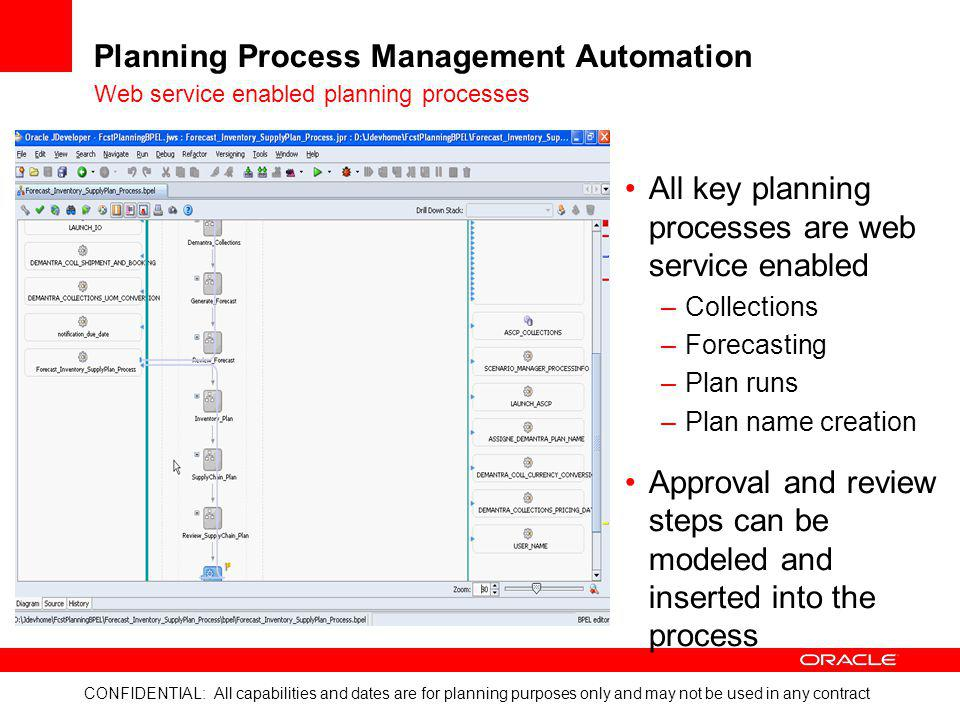 CONFIDENTIAL: All capabilities and dates are for planning purposes only and may not be used in any contract Planning Process Management Automation Web