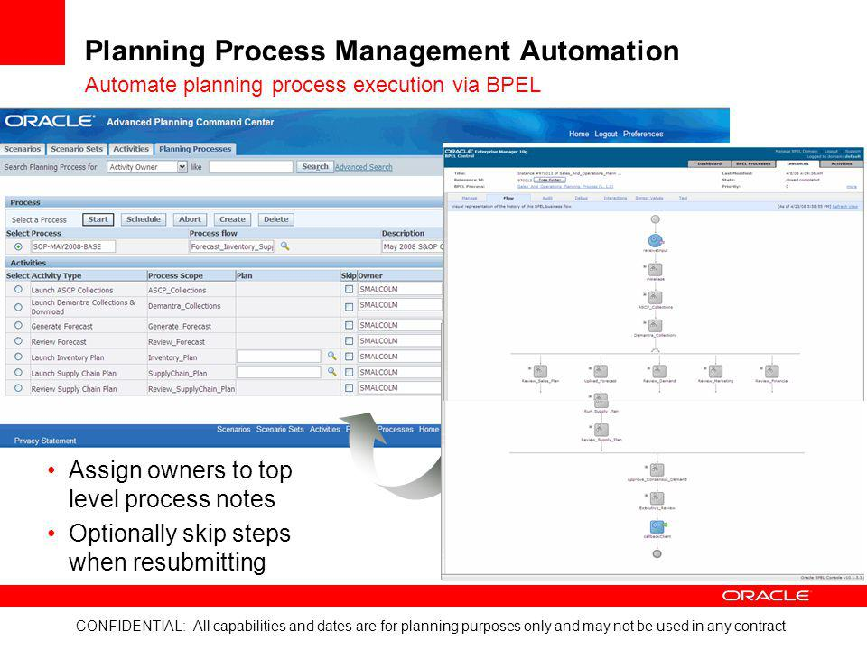 CONFIDENTIAL: All capabilities and dates are for planning purposes only and may not be used in any contract Planning Process Management Automation Aut