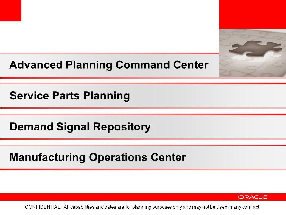 CONFIDENTIAL: All capabilities and dates are for planning purposes only and may not be used in any contract Service Parts Planning Advanced Planning C
