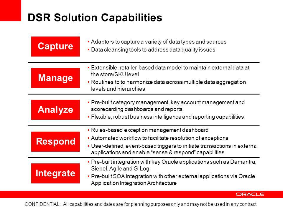 CONFIDENTIAL: All capabilities and dates are for planning purposes only and may not be used in any contract DSR Solution Capabilities Capture Manage A