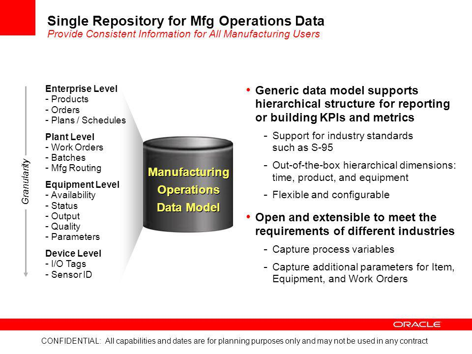 Single Repository for Mfg Operations Data Provide Consistent Information for All Manufacturing Users Generic data model supports hierarchical structur