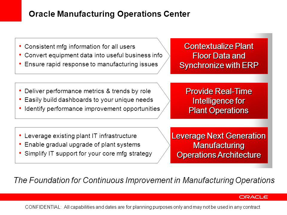 CONFIDENTIAL: All capabilities and dates are for planning purposes only and may not be used in any contract Oracle Manufacturing Operations Center The