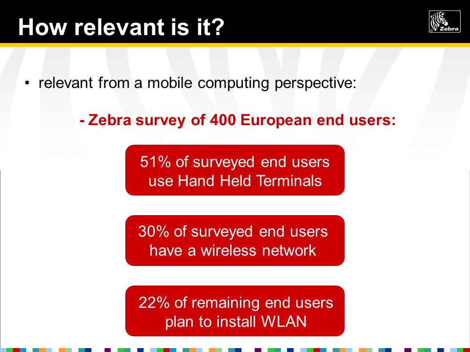 relevant from a mobile computing perspective: 51% of surveyed end users use Hand Held Terminals 30% of surveyed end users have a wireless network 22% of remaining end users plan to install WLAN - Zebra survey of 400 European end users: How relevant is it