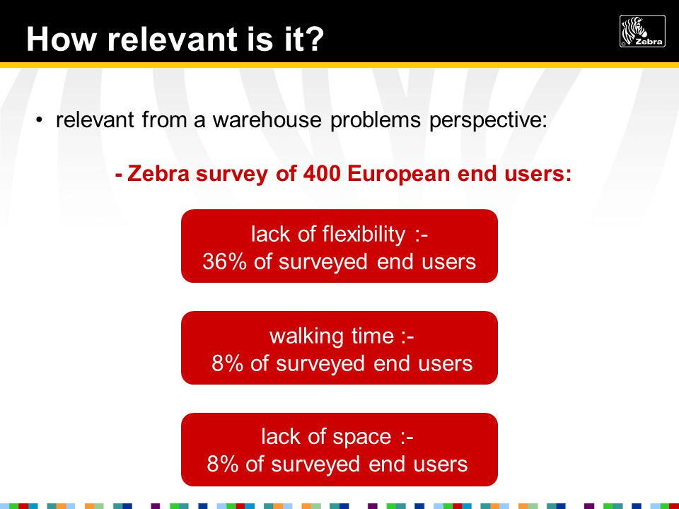 relevant from a warehouse problems perspective: lack of flexibility :- 36% of surveyed end users lack of space :- 8% of surveyed end users walking time :- 8% of surveyed end users - Zebra survey of 400 European end users: How relevant is it