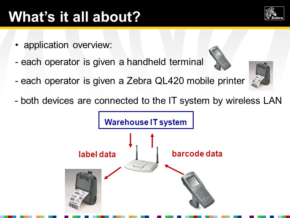 application overview: Warehouse IT system barcode data label data - each operator is given a Zebra QL420 mobile printer - both devices are connected to the IT system by wireless LAN - each operator is given a handheld terminal Whats it all about