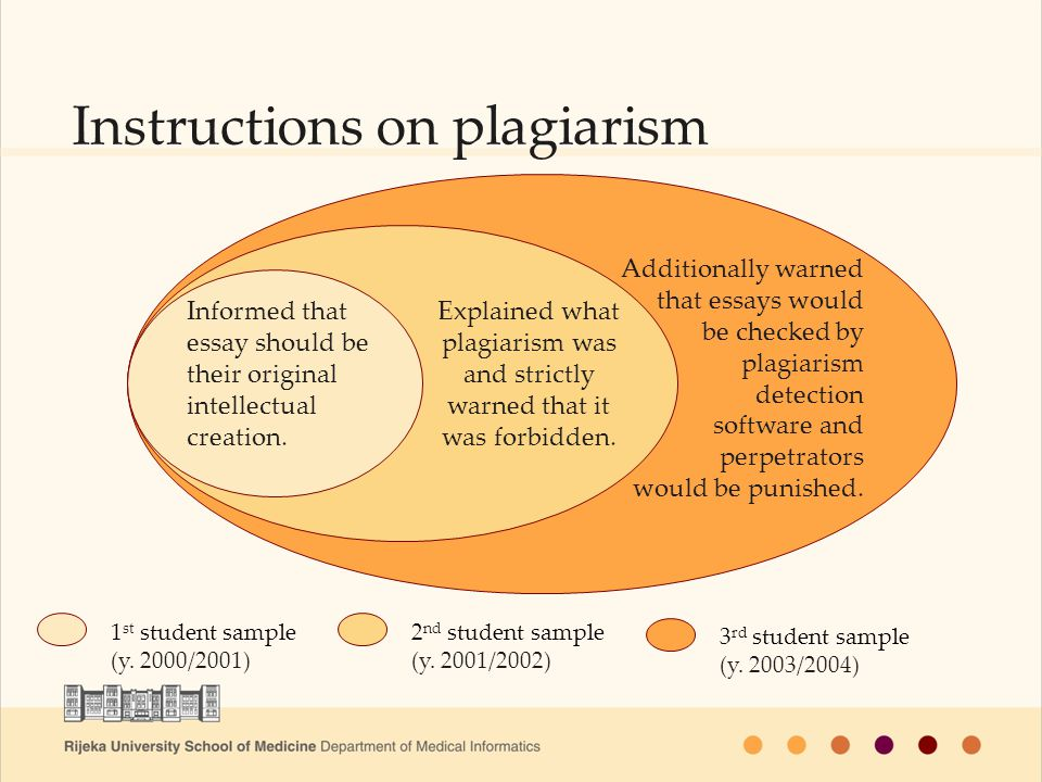 Additionally warned that essays would be checked by plagiarism detection software and perpetrators would be punished.