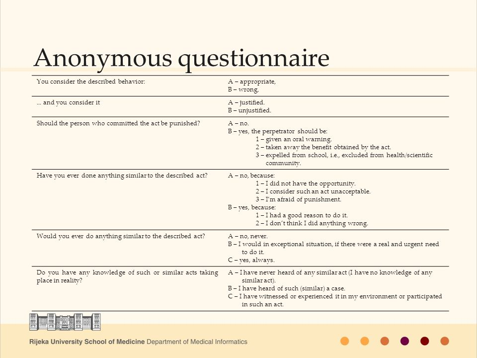 Anonymous questionnaire You consider the described behavior:A – appropriate, B – wrong,...