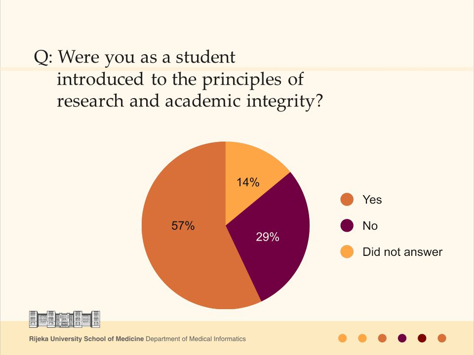 Q: Were you as a student introduced to the principles of research and academic integrity?