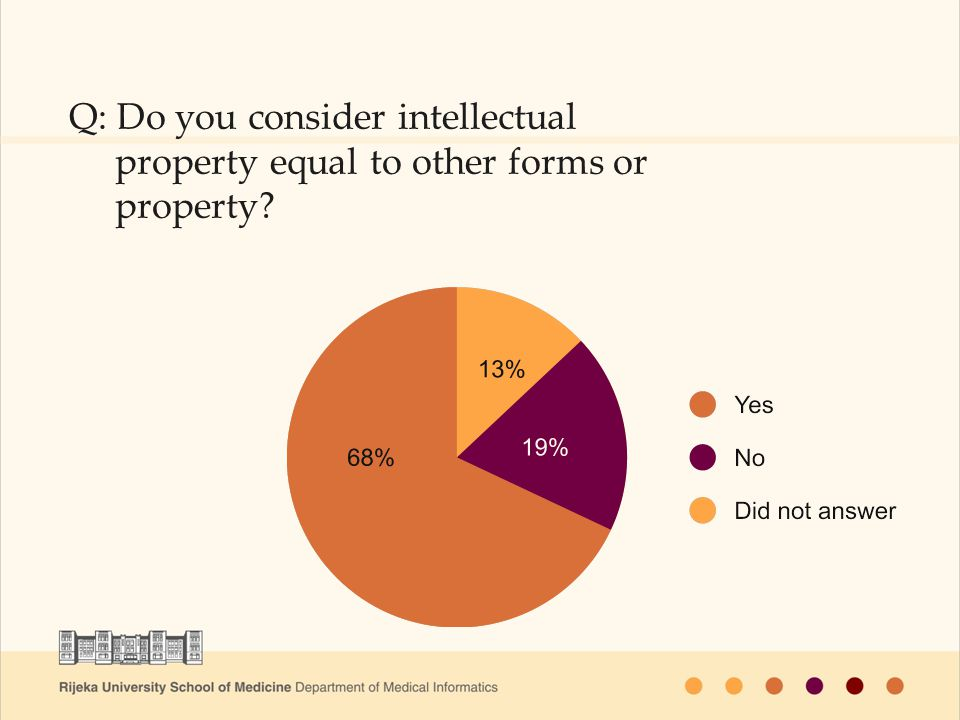 Q: Do you consider intellectual property equal to other forms or property