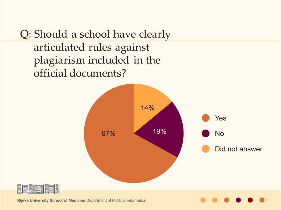 Q: Should a school have clearly articulated rules against plagiarism included in the official documents