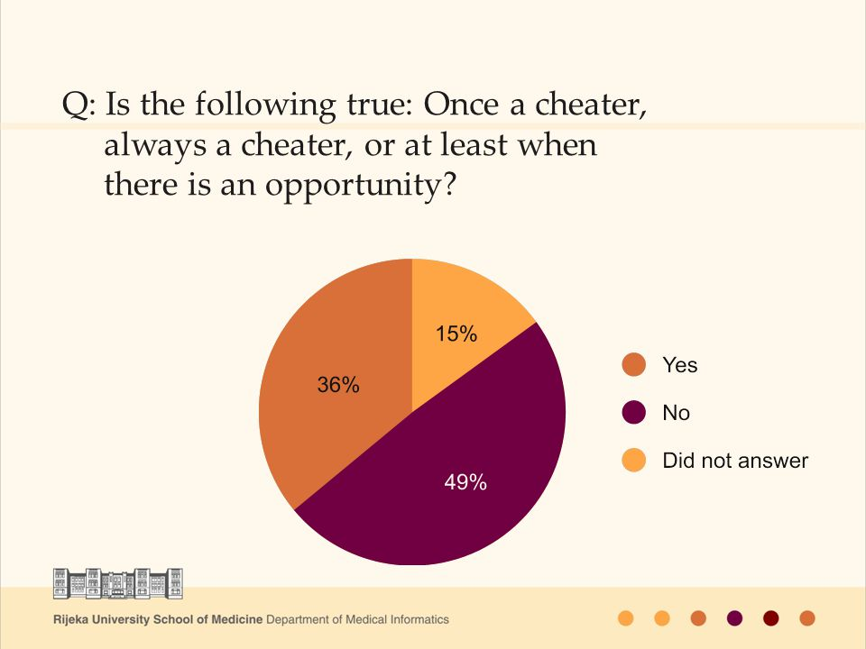 Q: Is the following true: Once a cheater, always a cheater, or at least when there is an opportunity?