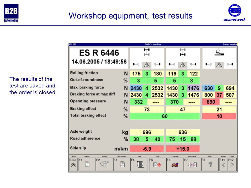 The results of the test are saved and the order is closed. Workshop equipment, test results