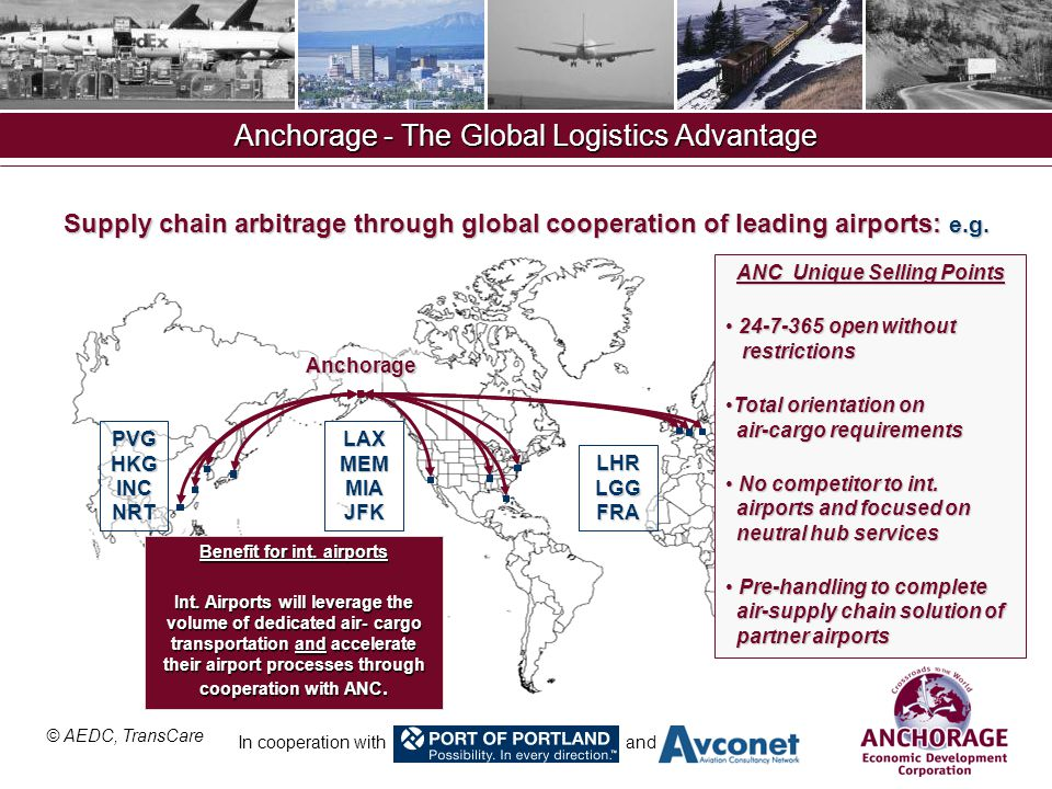 © AEDC, TransCare In cooperation with and Anchorage - The Global Logistics Advantage Anchorage Supply chain arbitrage through global cooperation of leading airports: e.g.