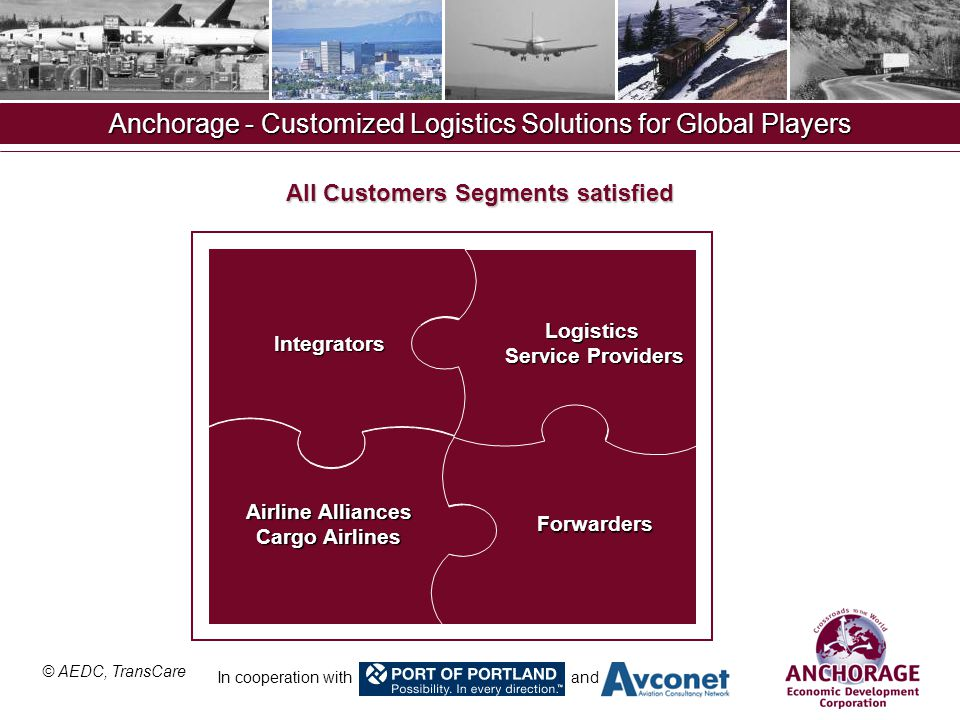 © AEDC, TransCare In cooperation with and Anchorage - Customized Logistics Solutions for Global Players Integrators Forwarders Logistics Service Providers Airline Alliances Cargo Airlines All Customers Segments satisfied