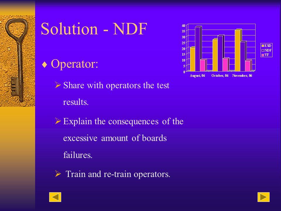 Solution - NDF Test Equipment: Train maintenance technicians.