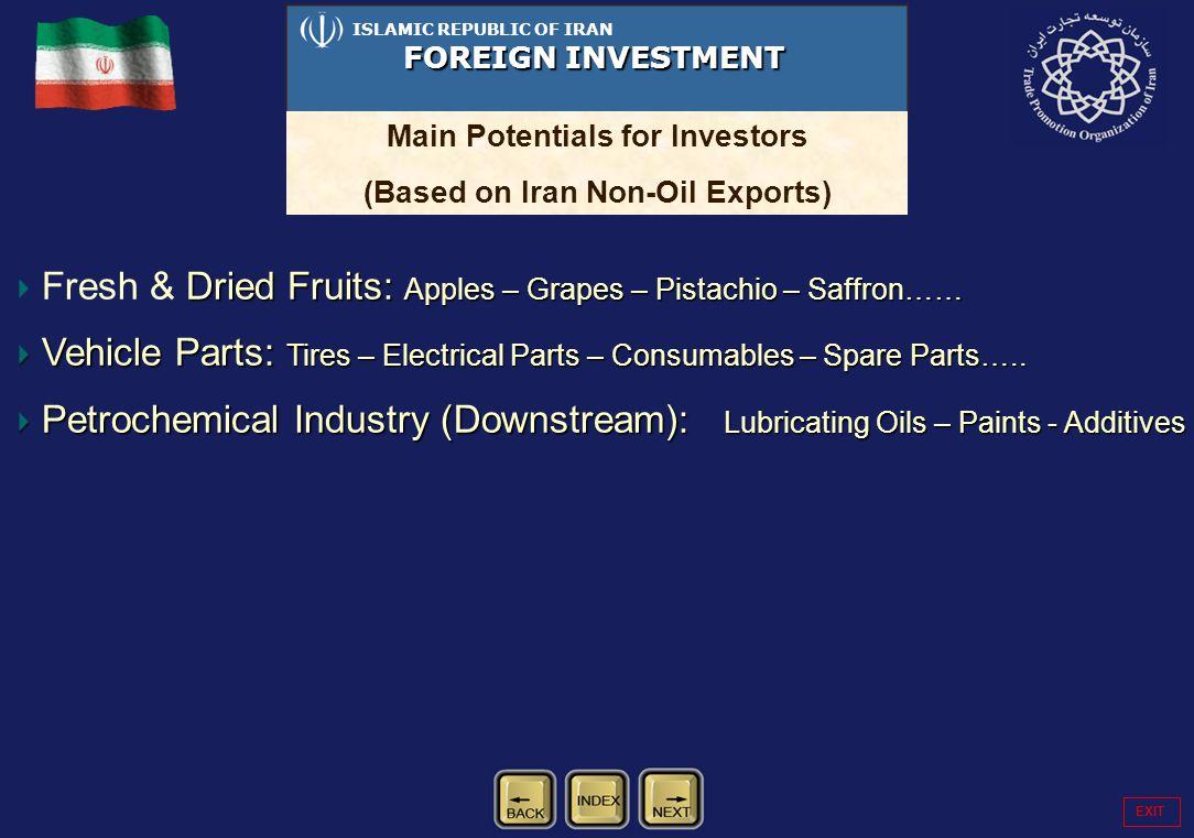 Dried Fruits: Apples – Grapes – Pistachio – Saffron…… Fresh & Dried Fruits: Apples – Grapes – Pistachio – Saffron…… Vehicle Parts: Tires – Electrical