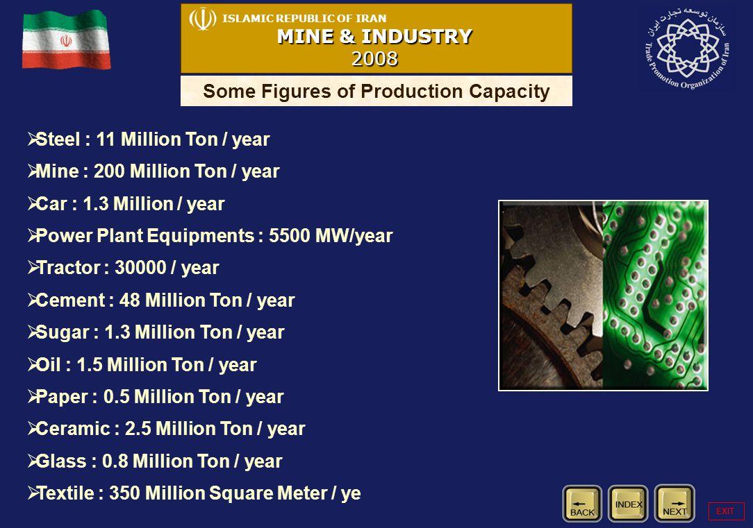 ISLAMIC REPUBLIC OF IRAN MINE & INDUSTRY 2008 Some Figures of Production Capacity EXIT Steel : 11 Million Ton / year Mine : 200 Million Ton / year Car