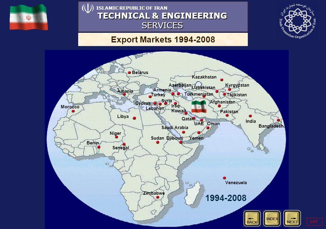 ISLAMIC REPUBLIC OF IRAN TECHNICAL & ENGINEERING SERVICES Export Markets 1994-2008 Zimbabwe Sudan Libya Morocco Niger Bangladesh India Pakistan Afghan