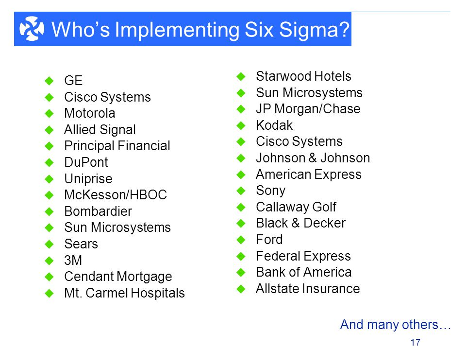 1 - 17 17 Whos Implementing Six Sigma? GE Cisco Systems Motorola Allied Signal Principal Financial DuPont Uniprise McKesson/HBOC Bombardier Sun Micros