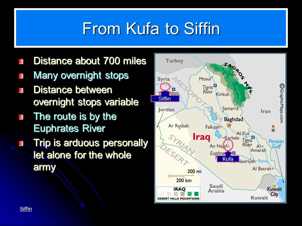 Siffin From Kufa to Siffin Distance about 700 miles Many overnight stops Distance between overnight stops variable The route is by the Euphrates River Trip is arduous personally let alone for the whole army Kufa Siffin