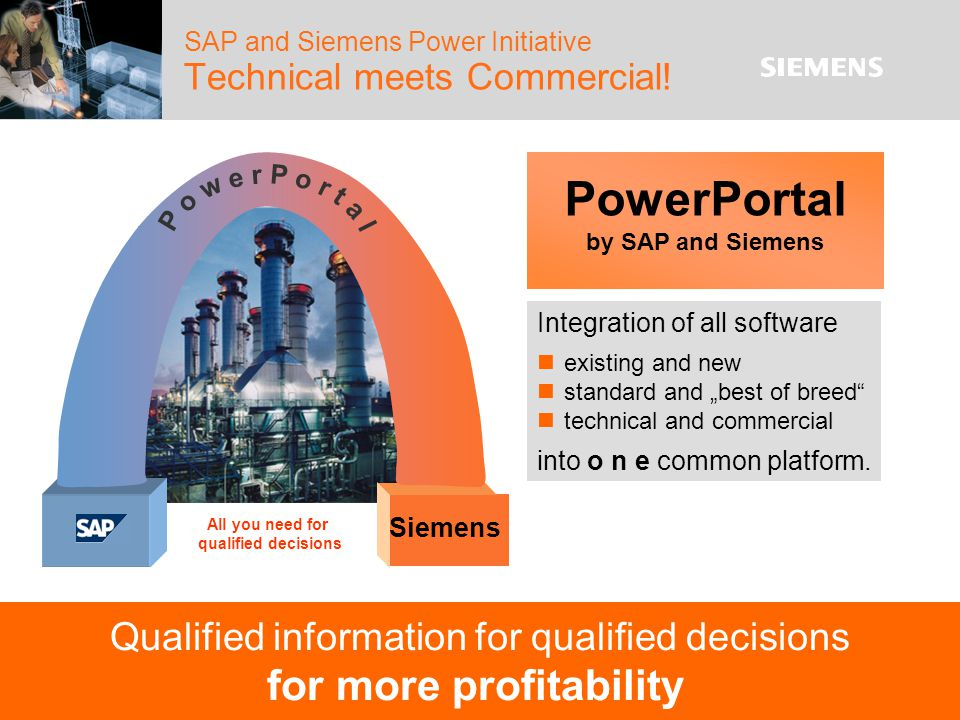 Power Generation l Power IT Solutions 29 African Power Utility Week 2005 PowerPortal SAP and Siemens Power Initiative Technical meets Commercial.