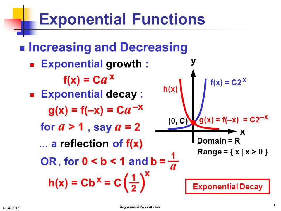 8/14/2013 Exponential Applications 3 Exponential Functions Increasing and Decreasing Exponential growth : f(x) = C a x Exponential decay : g(x) = f(–x